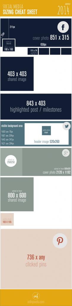social-media-image-size-cheat-sheet-2014